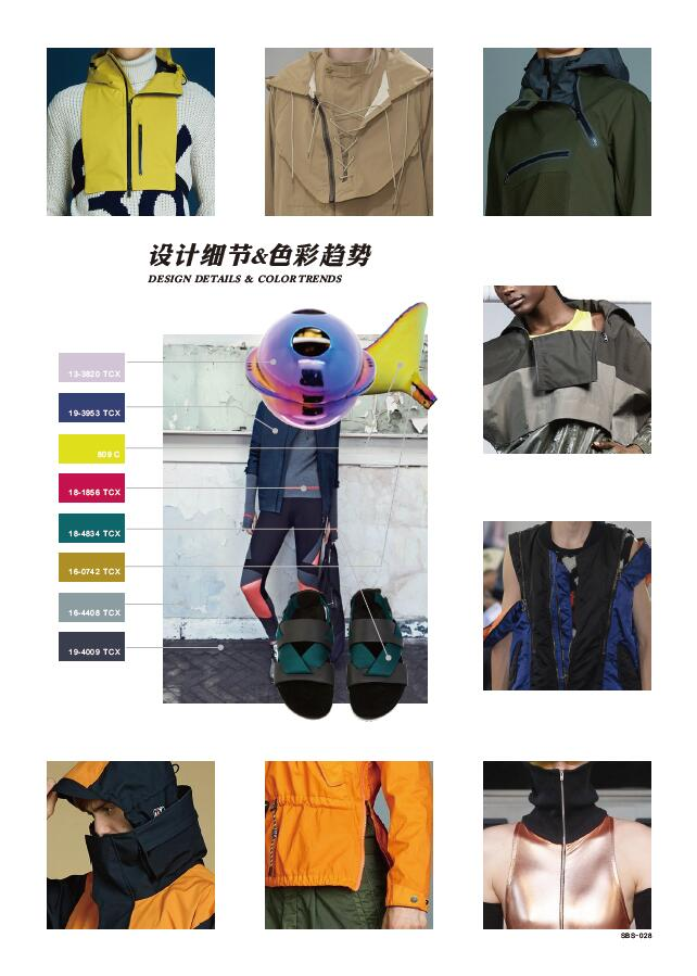 SBS A/W 2018 Zipper Fashion Trend Report