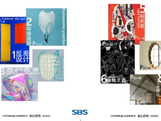 SBS Released SS 2020 Zipper Fashion Trend Report