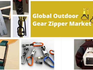 Outdoor Gear Zipper factory